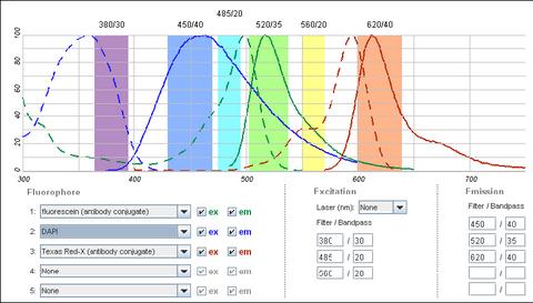 Main Page/BPHS 4090/microscopy II - Physics Wiki